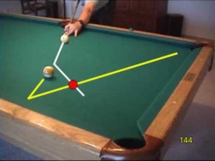 Angle shooting for poker blog